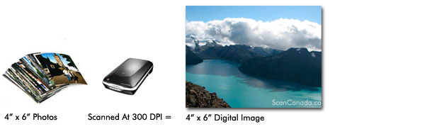 Best Resolution DPI When Scanning Photos Into Digital