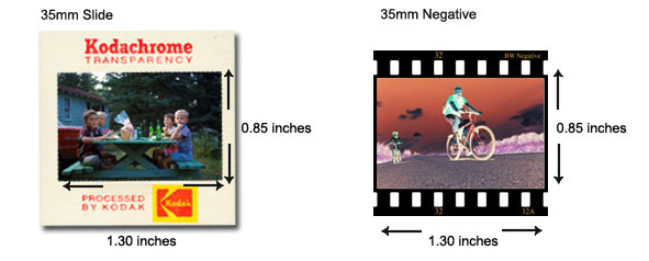 Actual size of a 35mm slide or negative is about 1.30x0.85