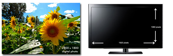 a 1200 x 1800 digital image will fit on your hdtv