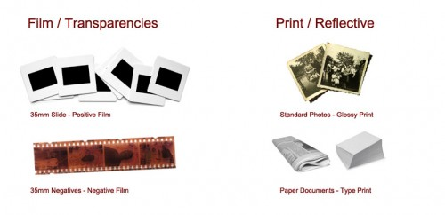 slide negative photo format types