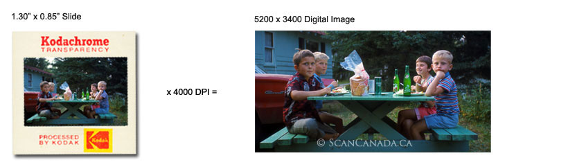 A 35mm slide or negative scan will be about 5300 x 3600 pixel dimension
